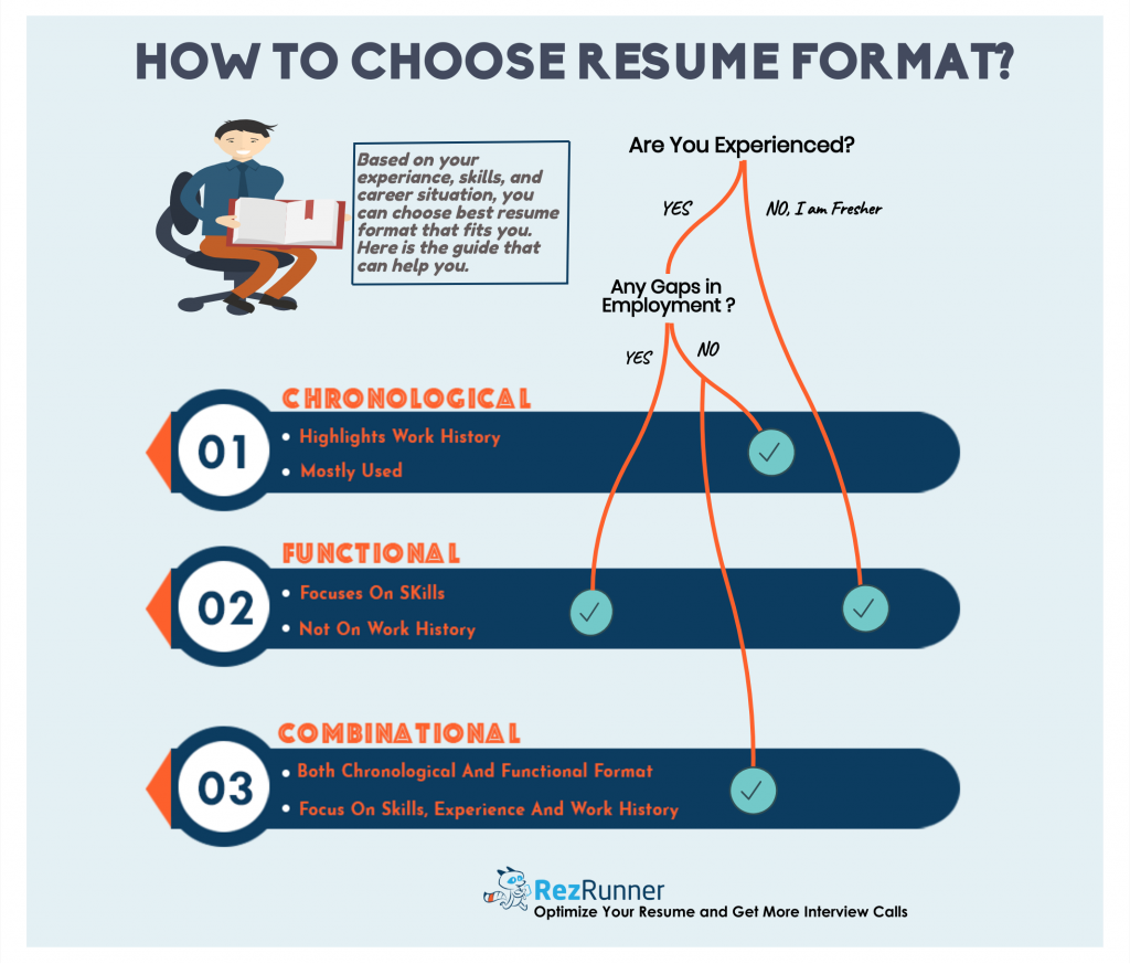 Best Resume Format and Styling Tips