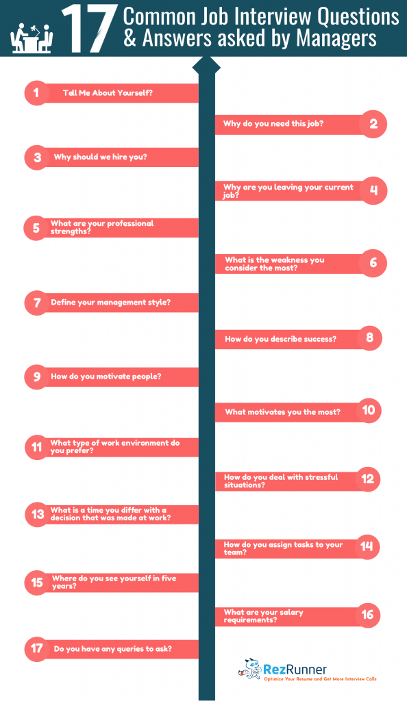 17 Common Job Interview Questions and Answers