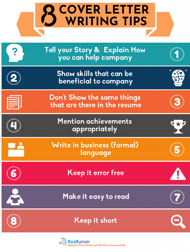 Successful Cover Letter Writing Tips info graphic